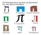 Symbole, die uns nachdenklich stimmen